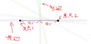 楕円の説明
